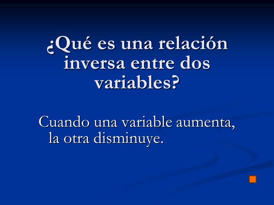 ¿Qué es una relación inversa entre dos variables