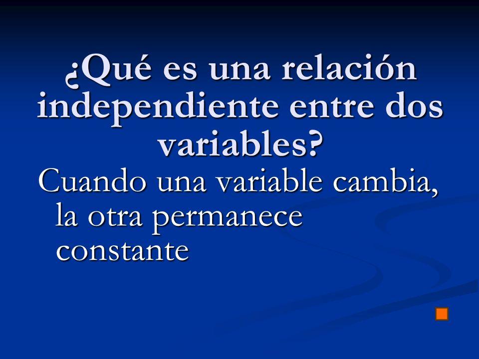 ¿Qué es una relación independiente entre dos variables