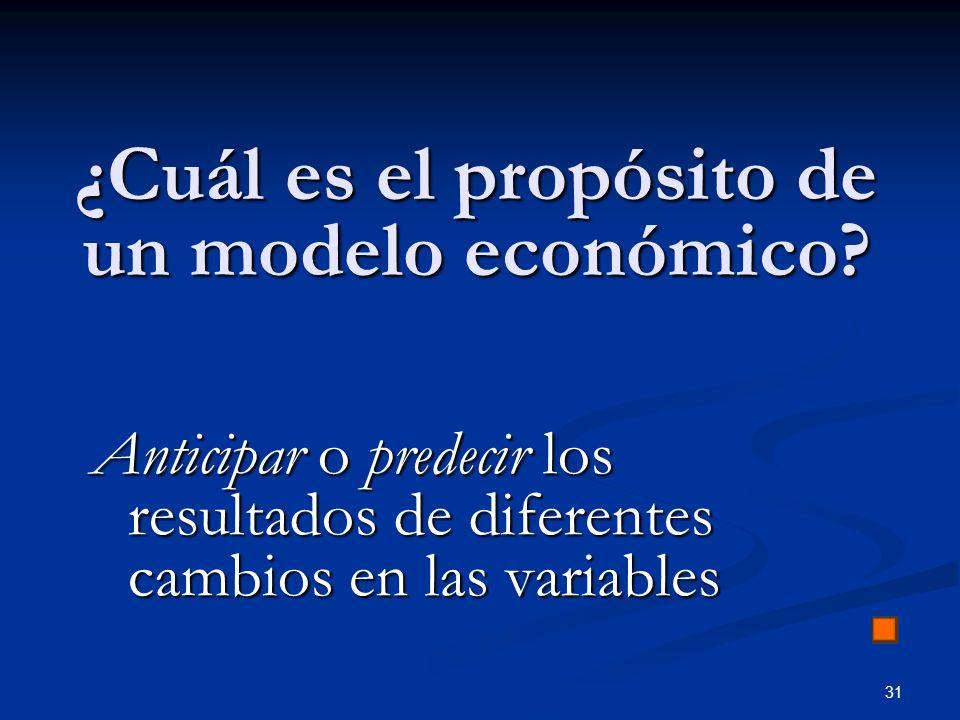 ¿Cuál es el propósito de un modelo económico