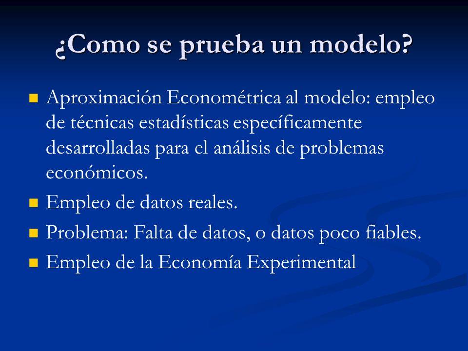 ¿Como se prueba un modelo