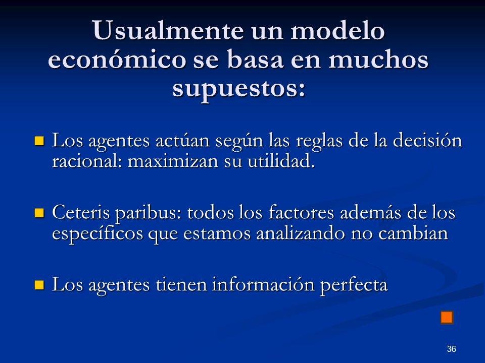 Usualmente un modelo económico se basa en muchos supuestos: