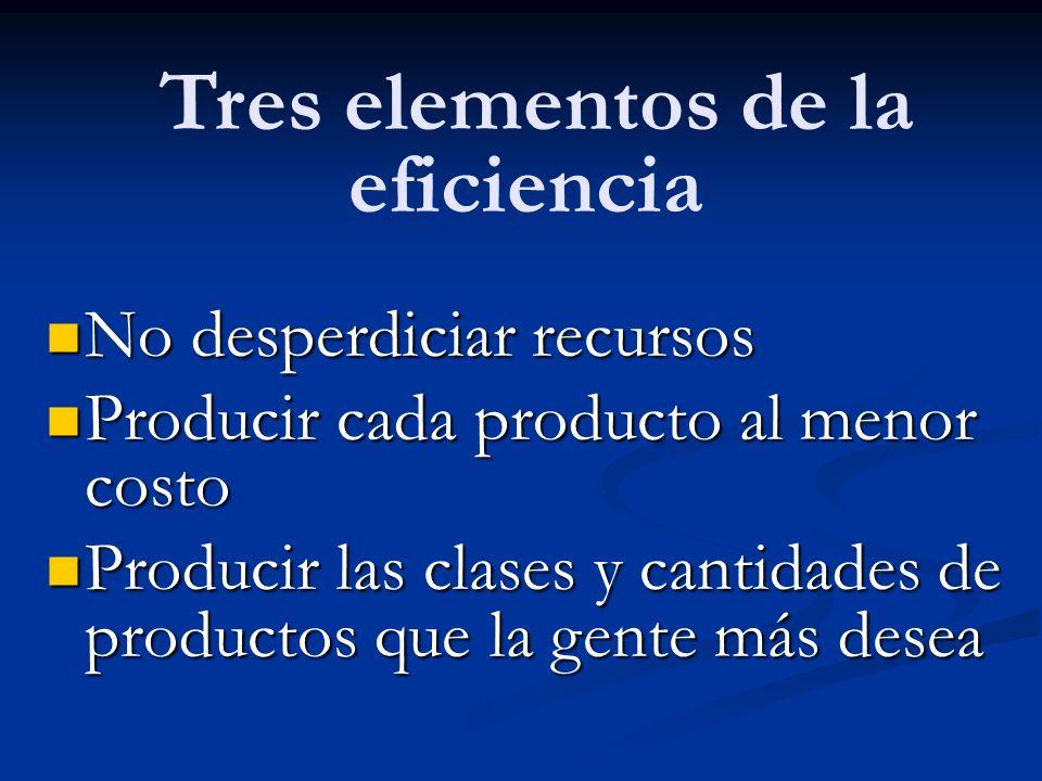 Tres elementos de la eficiencia
