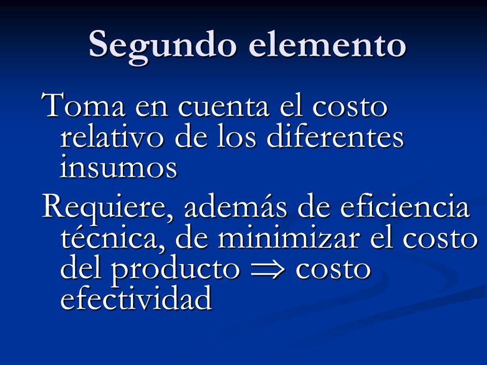 Segundo elemento Toma en cuenta el costo relativo de los diferentes insumos.