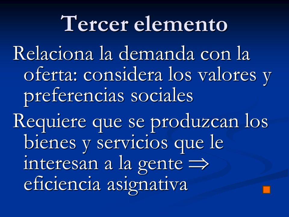 Tercer elemento Relaciona la demanda con la oferta: considera los valores y preferencias sociales.