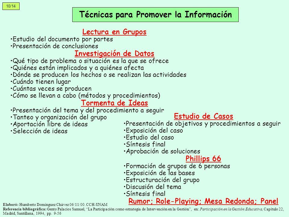 Técnicas para Promover la Información