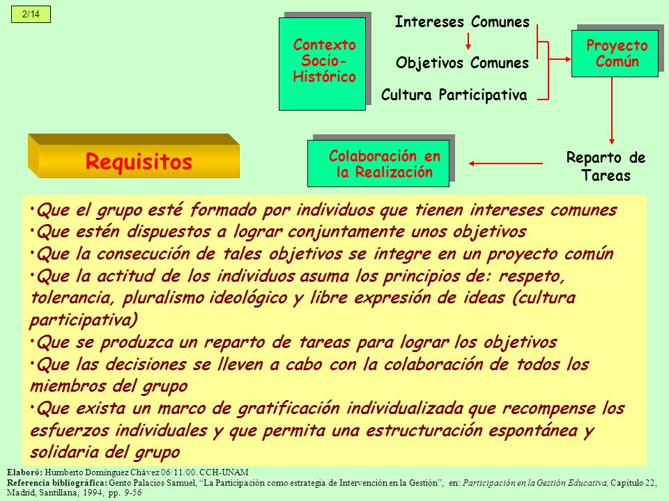 Cultura Participativa Colaboración en la Realización
