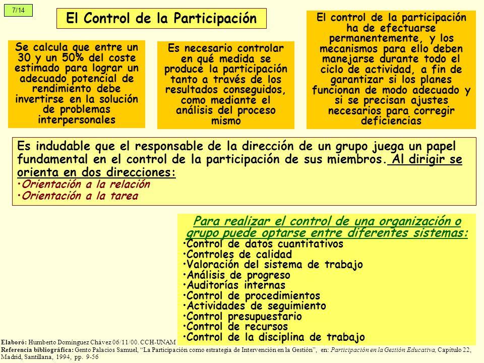 El Control de la Participación