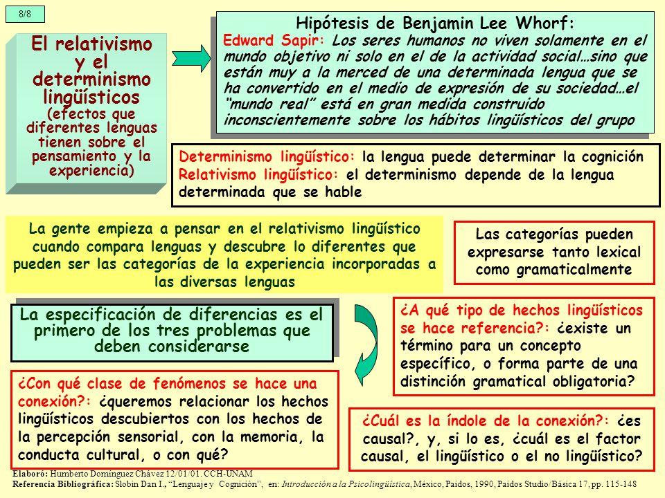 8/8 Hipótesis de Benjamin Lee Whorf: