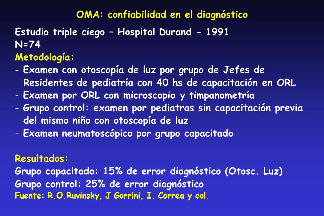 OMA: confiabilidad en el diagnóstico