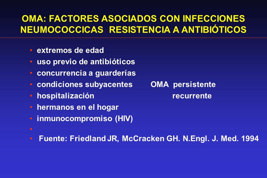OMA: FACTORES ASOCIADOS CON INFECCIONES