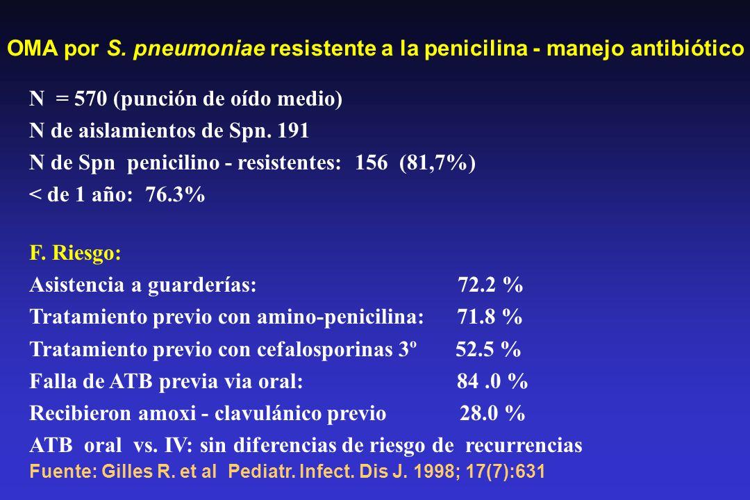 OMA por S. pneumoniae resistente a la penicilina - manejo antibiótico