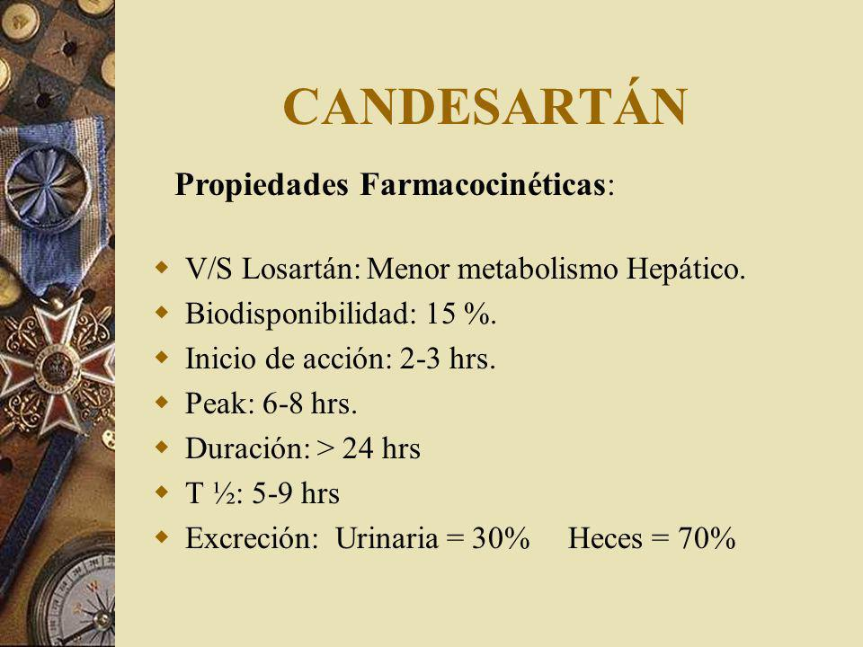 CANDESARTÁN Propiedades Farmacocinéticas: