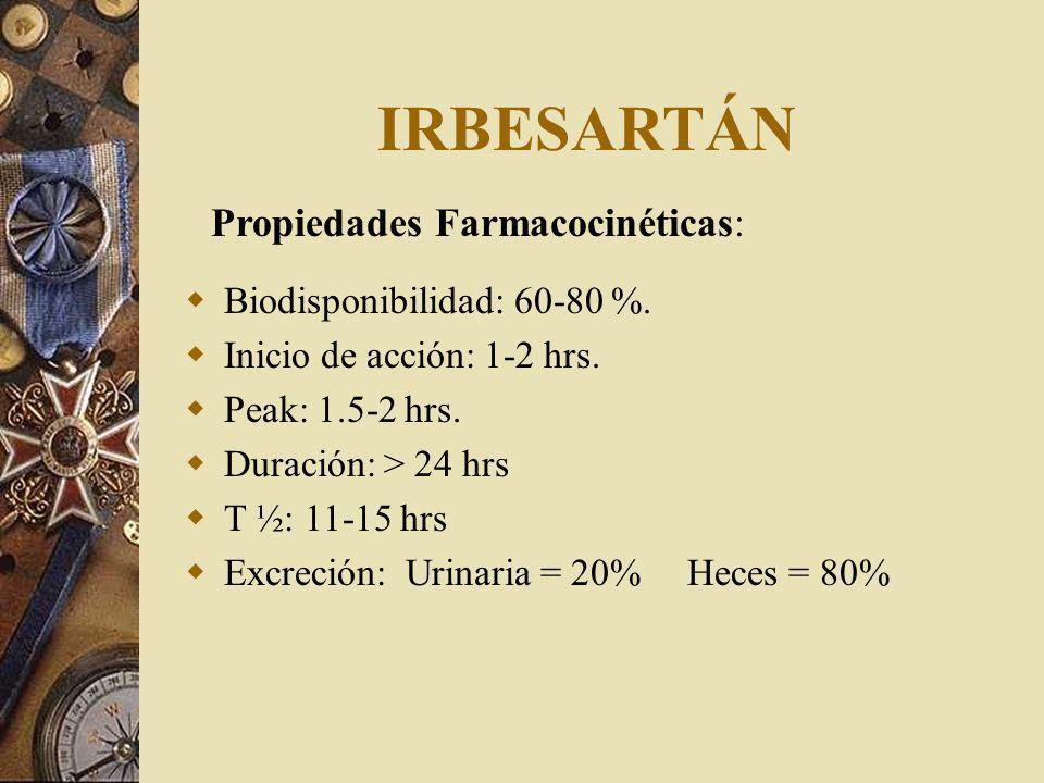 IRBESARTÁN Propiedades Farmacocinéticas: Biodisponibilidad: 60-80 %.