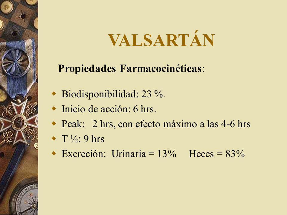VALSARTÁN Propiedades Farmacocinéticas: Biodisponibilidad: 23 %.