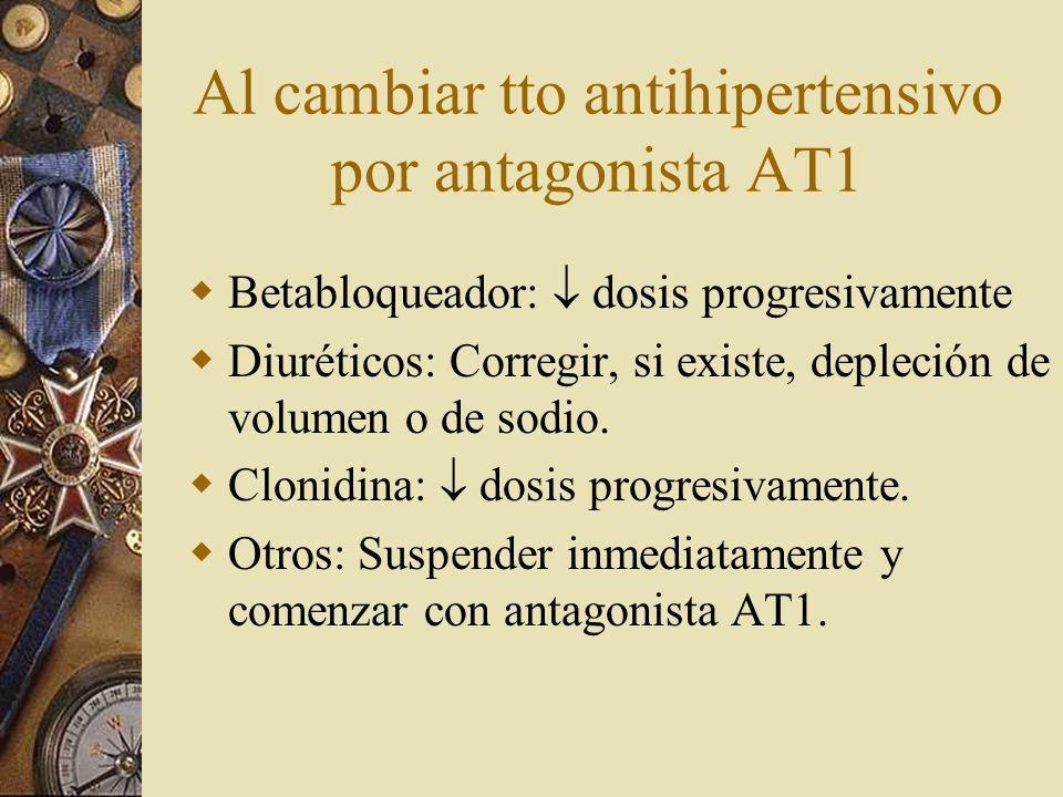 Al cambiar tto antihipertensivo por antagonista AT1