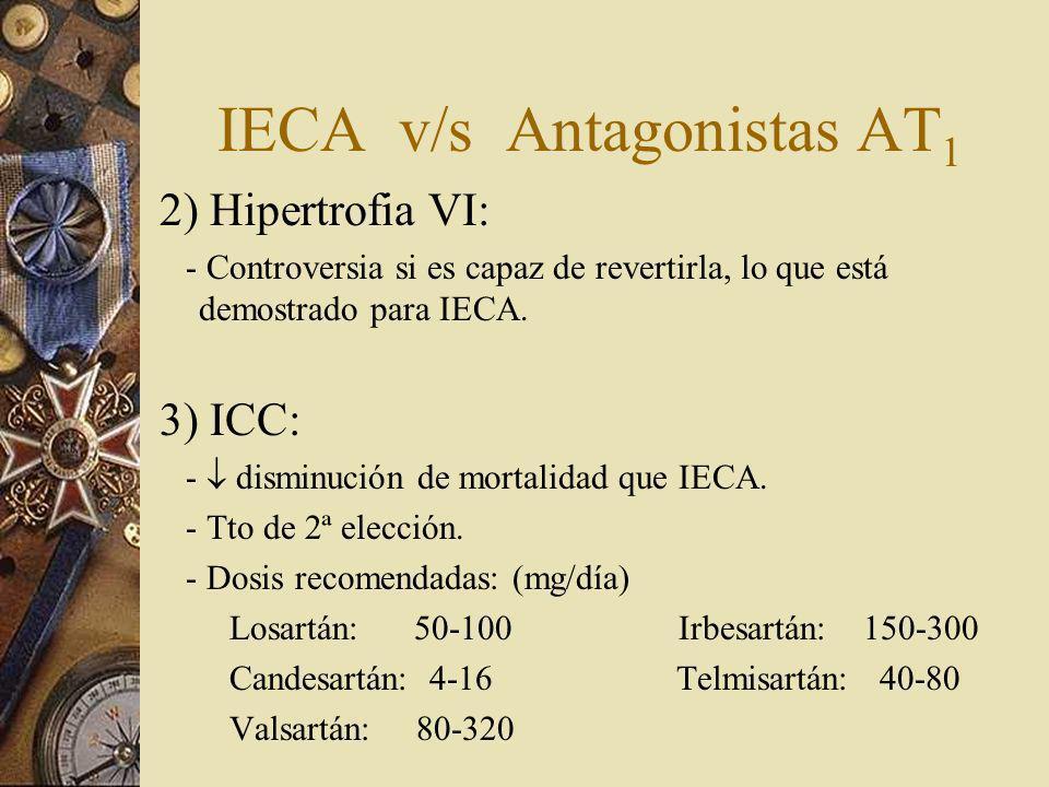 IECA v/s Antagonistas AT1