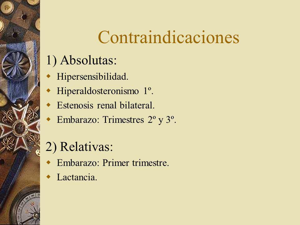 Contraindicaciones 1) Absolutas: 2) Relativas: Hipersensibilidad.