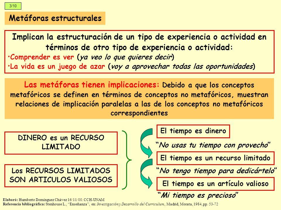 Metáforas estructurales