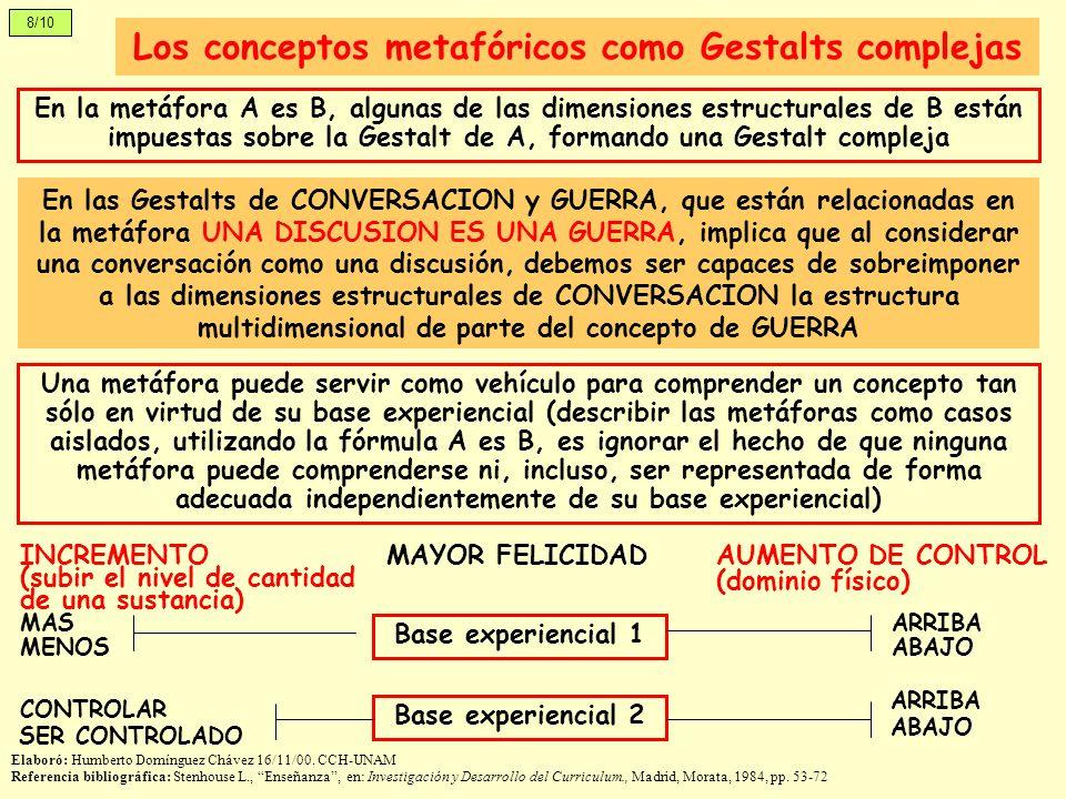 Los conceptos metafóricos como Gestalts complejas