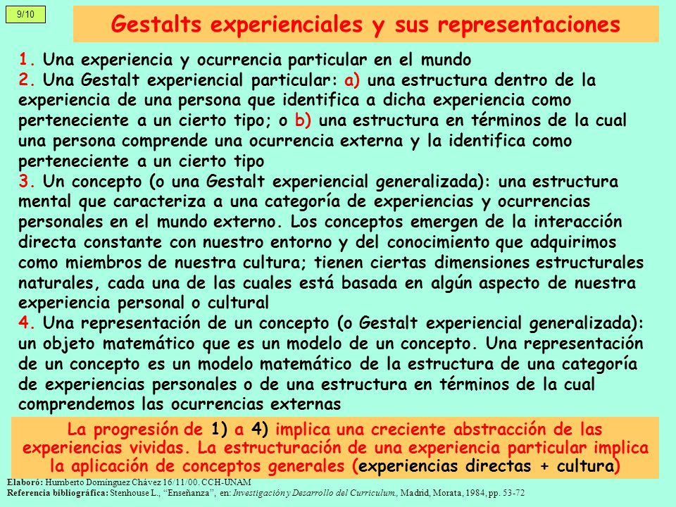 Gestalts experienciales y sus representaciones