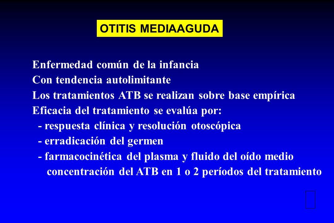 OTITIS MEDIAAGUDA Enfermedad común de la infancia. Con tendencia autolimitante. Los tratamientos ATB se realizan sobre base empírica.