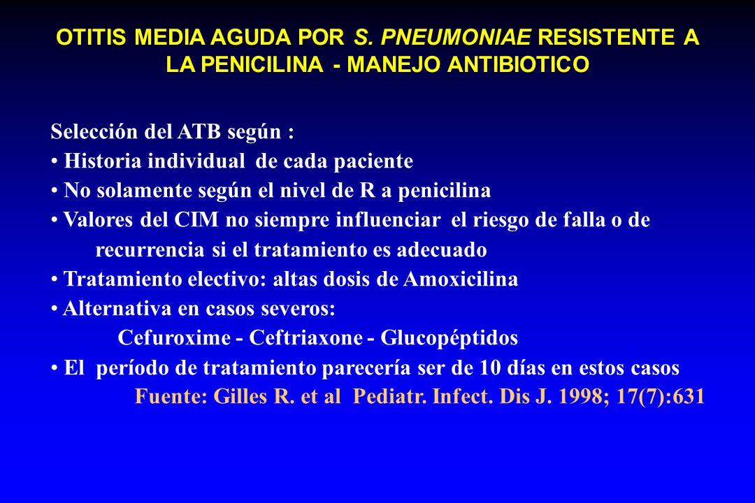 OTITIS MEDIA AGUDA POR S. PNEUMONIAE RESISTENTE A