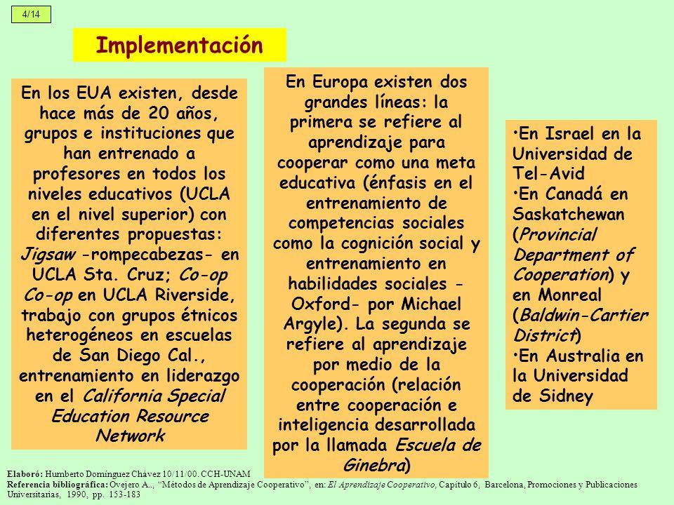 4/14Implementación.
