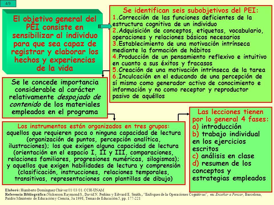 4/9 Se identifican seis subobjetivos del PEI: 1.Corrección de las funciones deficientes de la estructura cognitiva de un individuo.