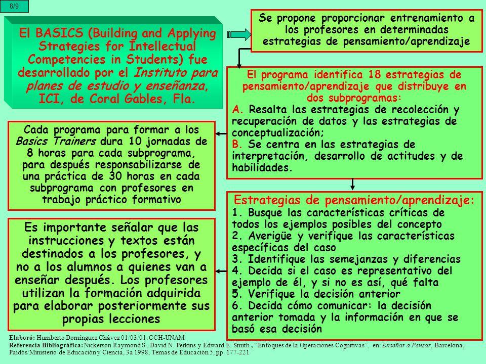 Estrategias de pensamiento/aprendizaje: