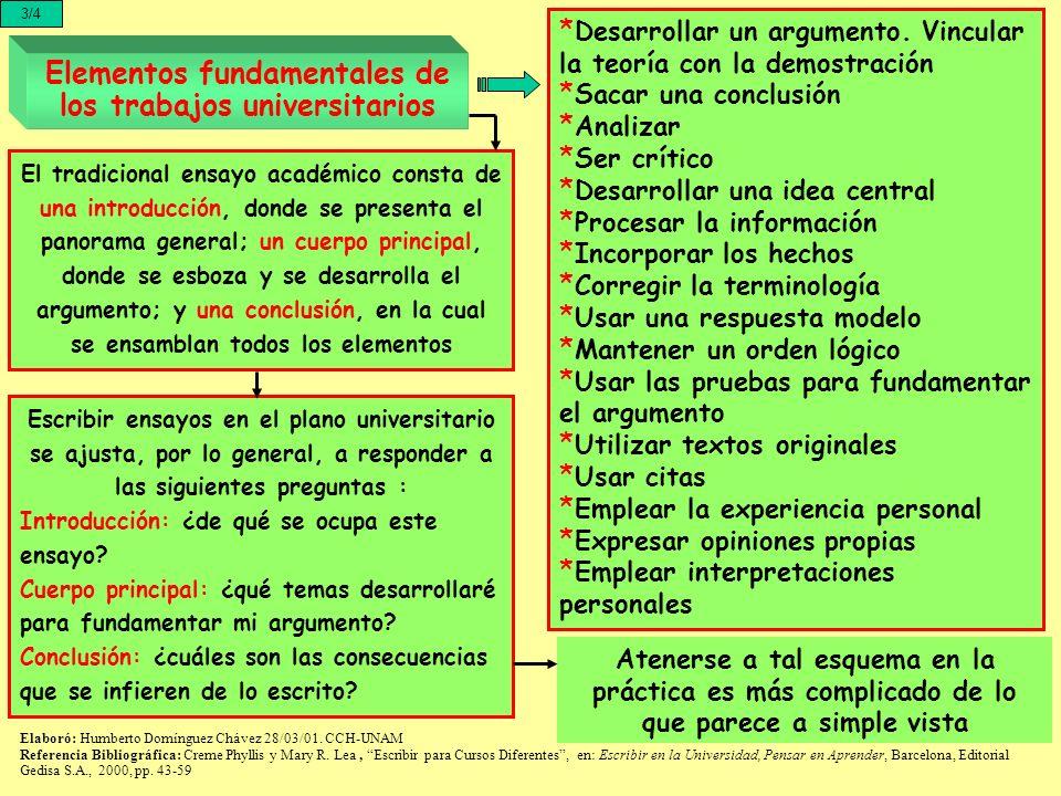 Elementos fundamentales de los trabajos universitarios