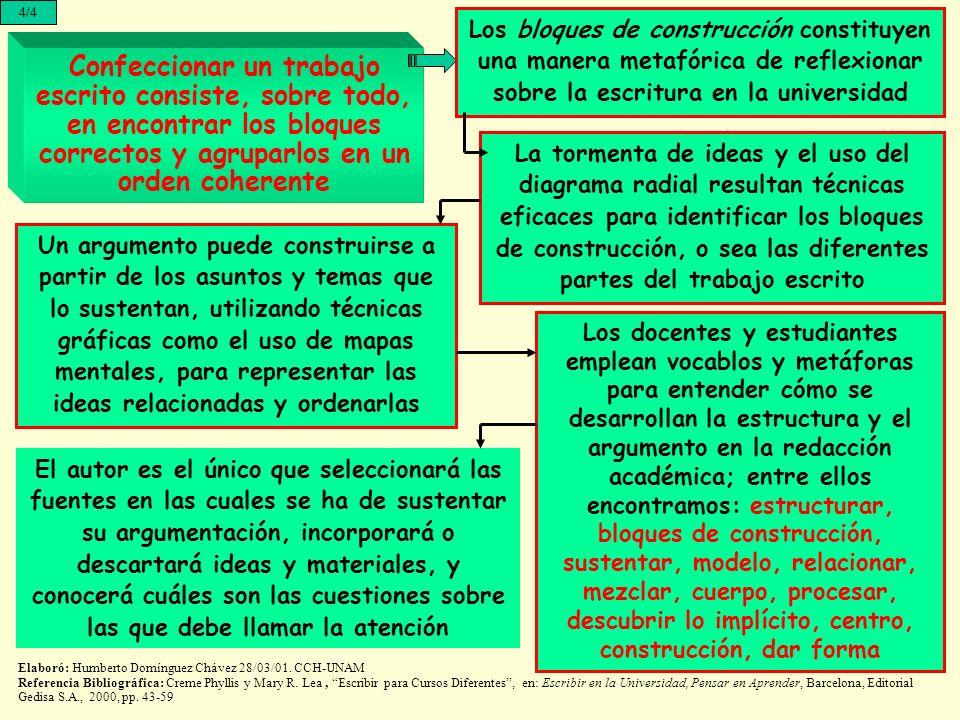 4/4 Los bloques de construcción constituyen una manera metafórica de reflexionar sobre la escritura en la universidad.
