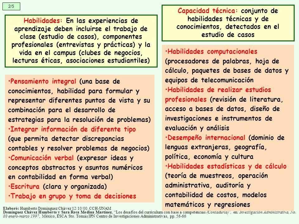 Escritura (clara y organizada) Trabajo en grupo y toma de decisiones