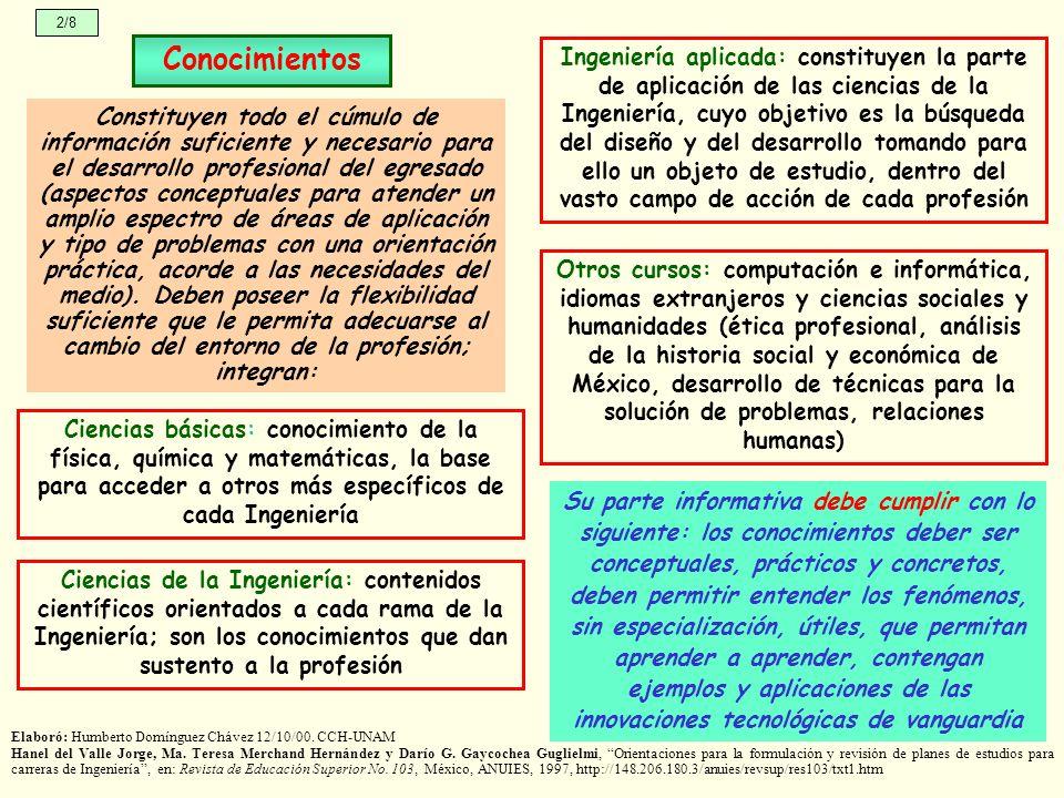 2/8 Conocimientos.