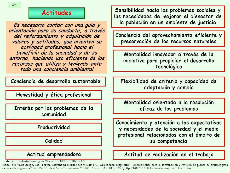 4/8 Sensibilidad hacia los problemas sociales y las necesidades de mejorar el bienestar de la población en un ambiente de justicia.