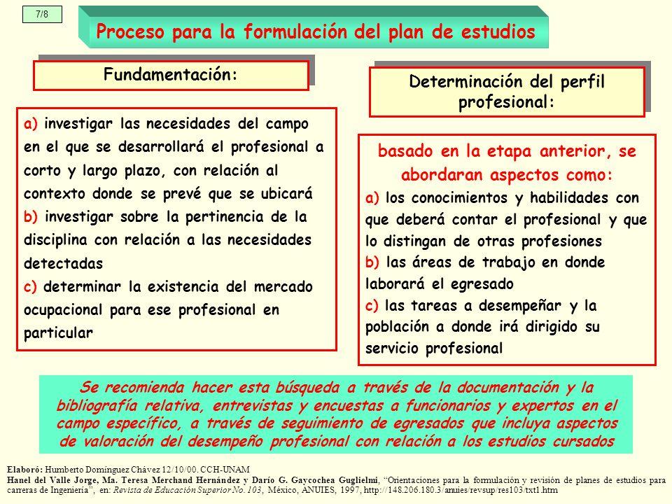 Proceso para la formulación del plan de estudios