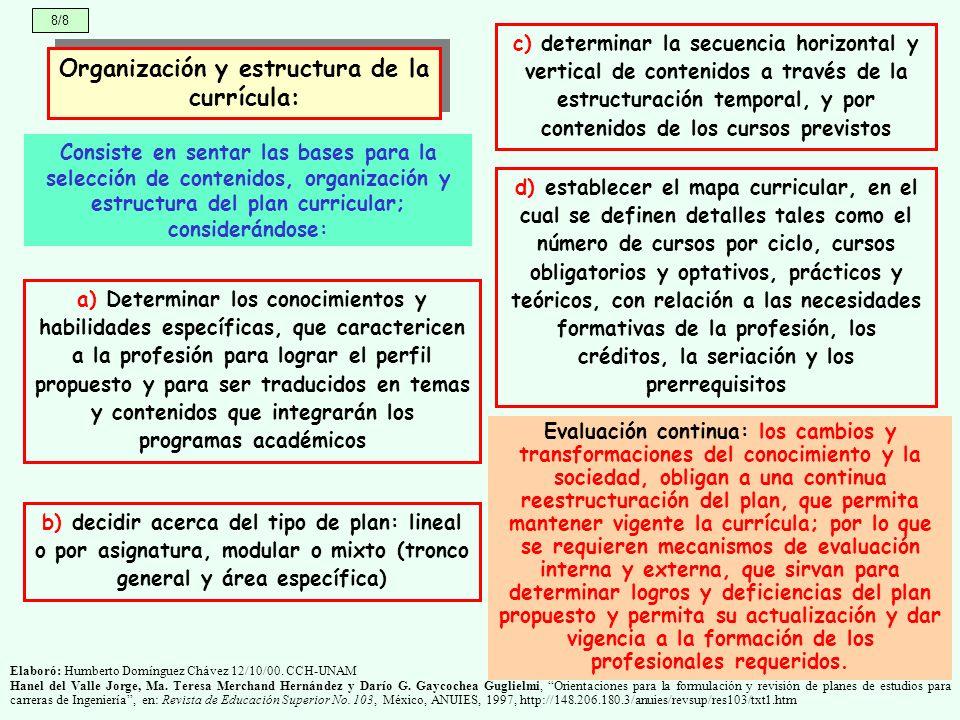 Organización y estructura de la currícula:
