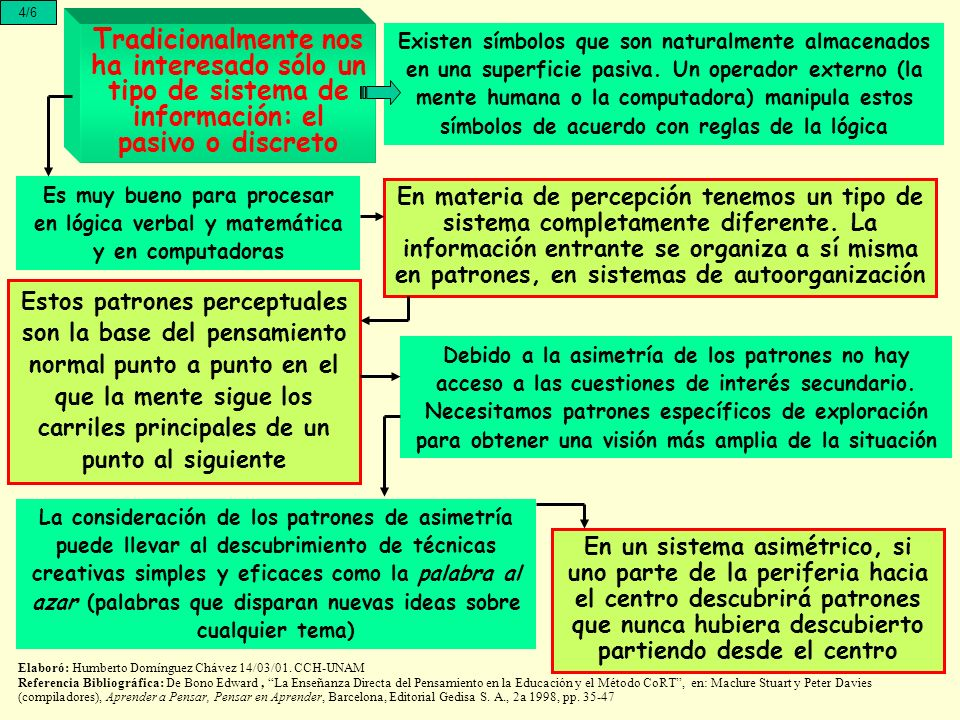 4/6 Tradicionalmente nos ha interesado sólo un tipo de sistema de información: el pasivo o discreto.