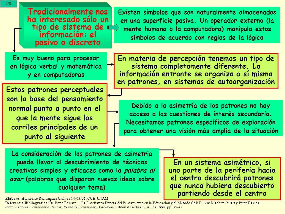 4/6Tradicionalmente nos ha interesado sólo un tipo de sistema de información: el pasivo o discreto.