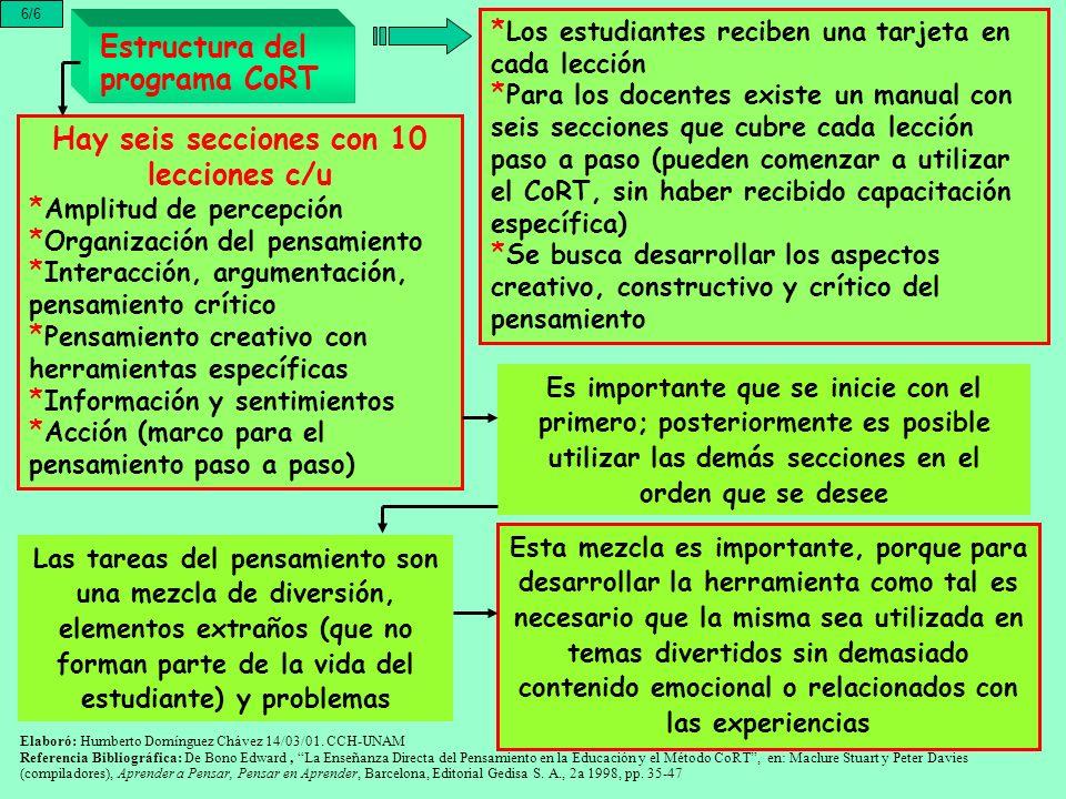 Hay seis secciones con 10 lecciones c/u
