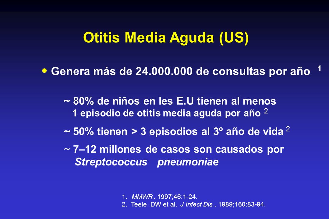 Otitis Media Aguda (US)