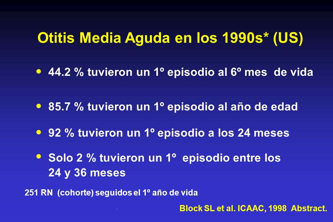 Otitis Media Aguda en los 1990s* (US)