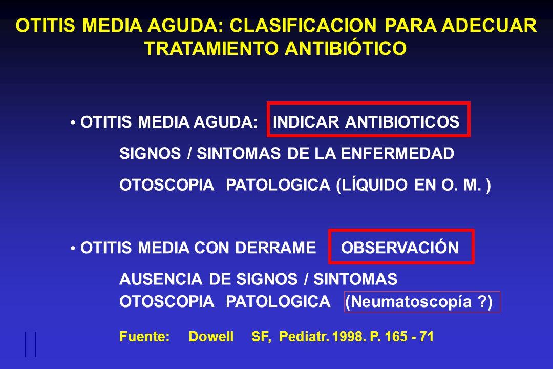 OTITIS MEDIA AGUDA: CLASIFICACION PARA ADECUAR TRATAMIENTO ANTIBIÓTICO