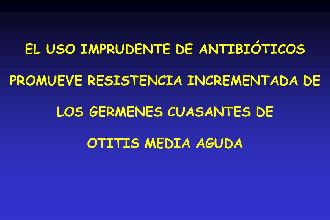 EL USO IMPRUDENTE DE ANTIBIÓTICOS PROMUEVE RESISTENCIA INCREMENTADA DE