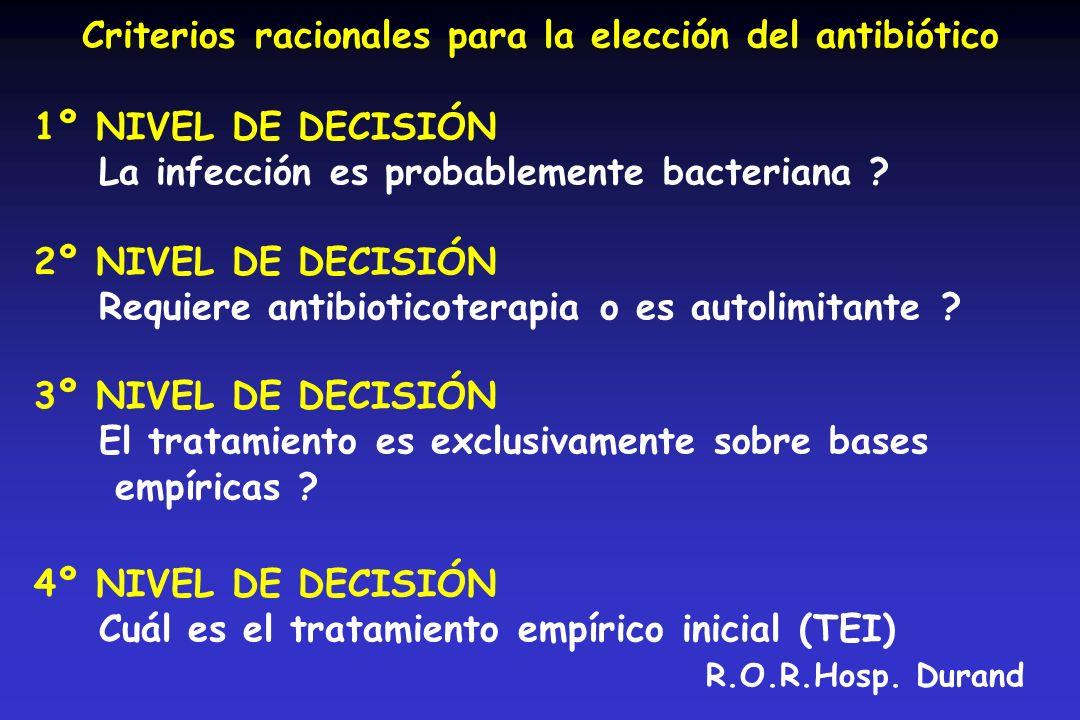 Criterios racionales para la elección del antibiótico