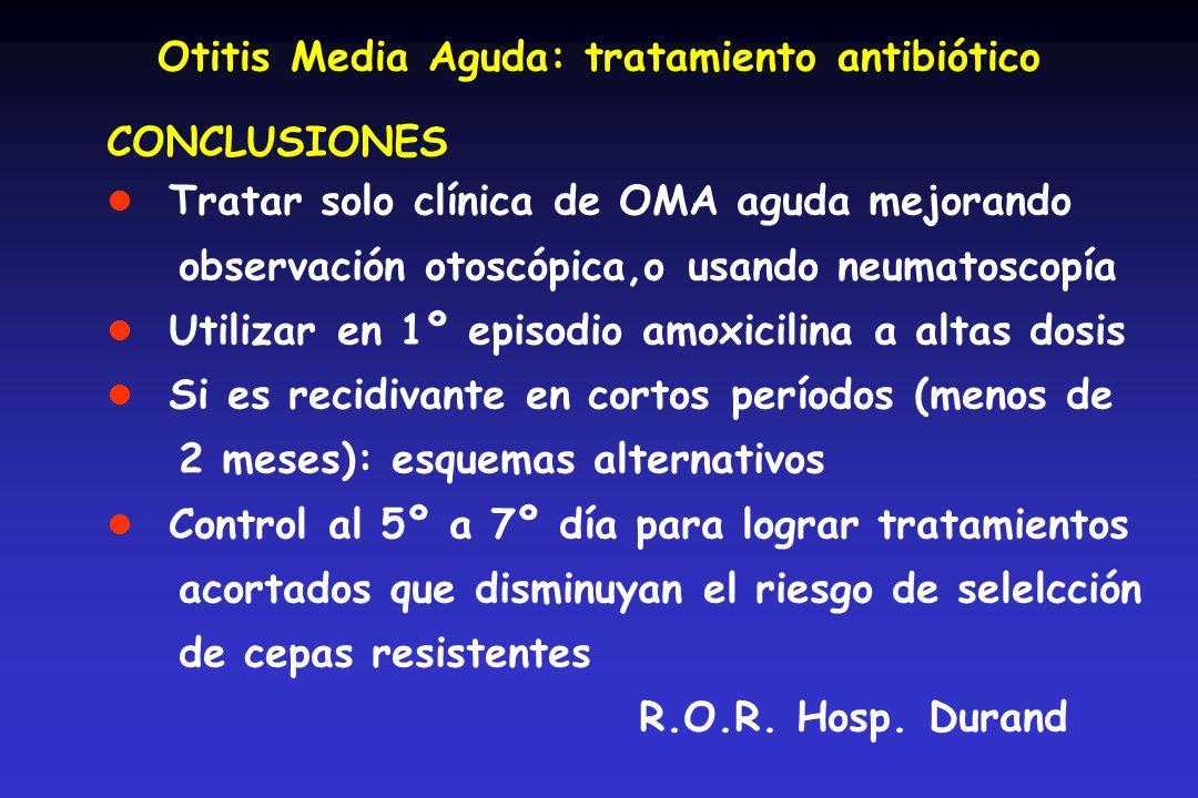 Otitis Media Aguda: tratamiento antibiótico