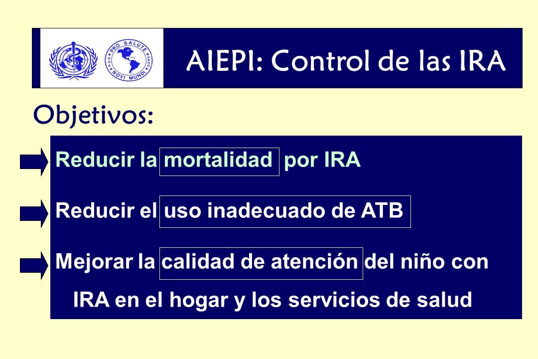AIEPI: Control de las IRA