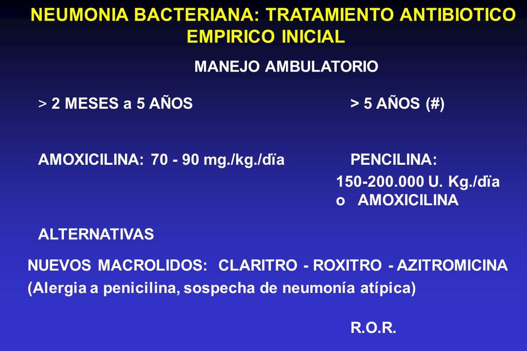 NEUMONIA BACTERIANA: TRATAMIENTO ANTIBIOTICO EMPIRICO INICIAL