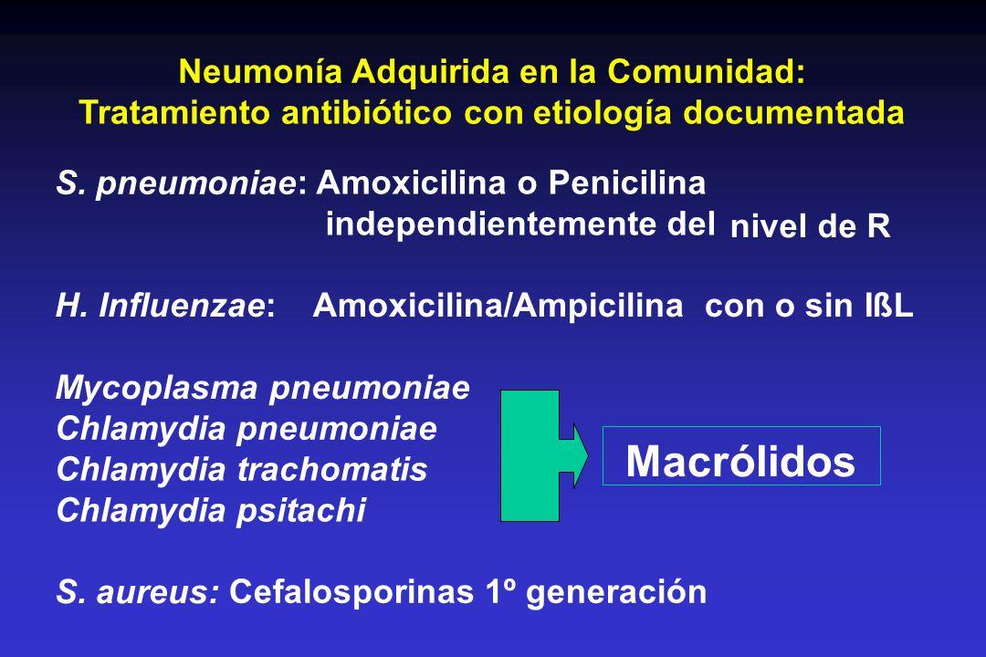 Macrólidos Neumonía Adquirida en la Comunidad: