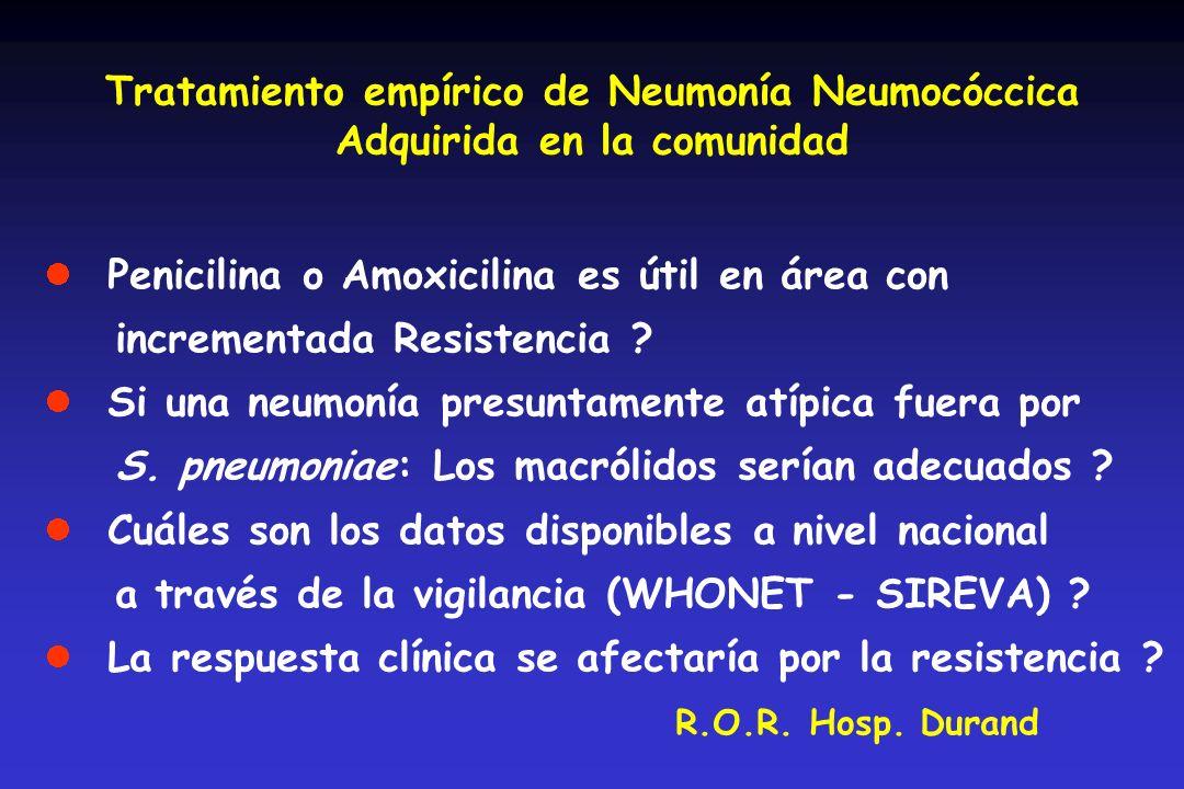 Tratamiento empírico de Neumonía Neumocóccica Adquirida en la comunidad