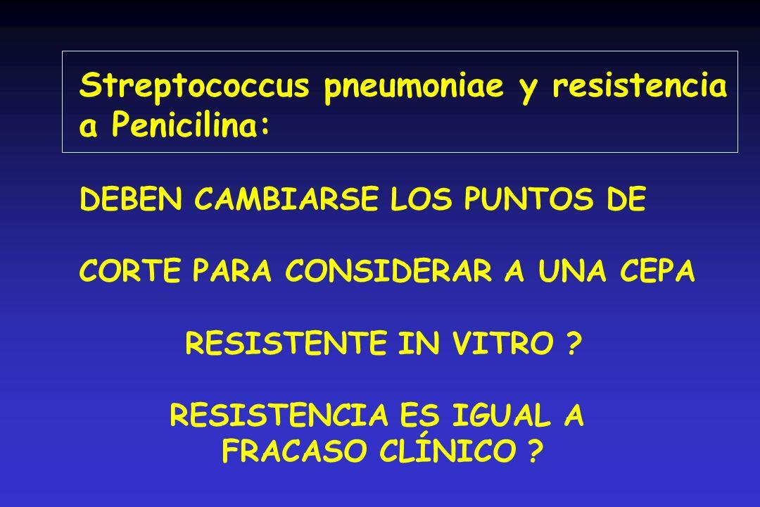 Streptococcus pneumoniae y resistencia a Penicilina: